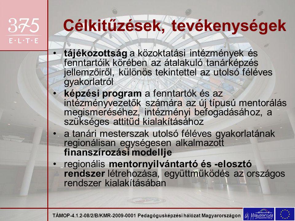 TÁMOP-4.1.2-08/2/B/KMR-2009-0001 Pedagógusképzési hálózat Magyarországon Célkitűzések, tevékenységek tájékozottság a közoktatási intézmények és fenntartóik körében az átalakuló tanárképzés jellemzőiről, különös tekintettel az utolsó féléves gyakorlatról képzési program a fenntartók és az intézményvezetők számára az új típusú mentorálás megismeréséhez, intézményi befogadásához, a szükséges attitűd kialakításához a tanári mesterszak utolsó féléves gyakorlatának regionálisan egységesen alkalmazott finanszírozási modellje regionális mentornyilvántartó és -elosztó rendszer létrehozása, együttműködés az országos rendszer kialakításában