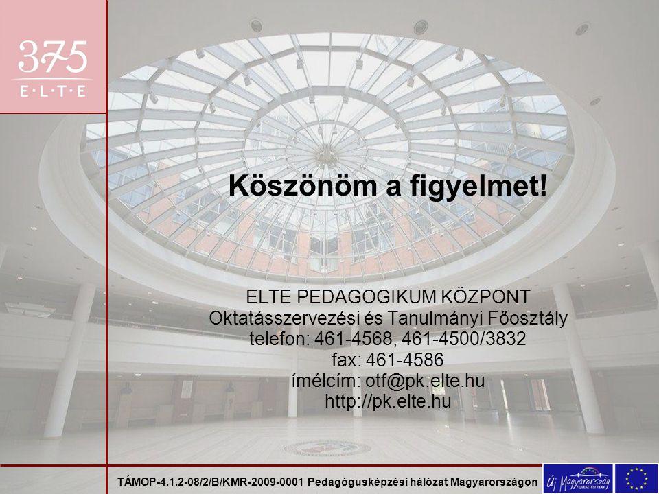 TÁMOP-4.1.2-08/2/B/KMR-2009-0001 Pedagógusképzési hálózat Magyarországon Köszönöm a figyelmet.