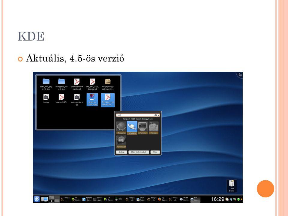 KDE Aktuális, 4.5-ös verzió