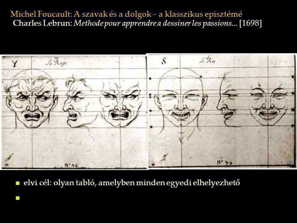 Michel Foucault: A szavak és a dolgok – a klasszikus episztémé Charles Lebrun: Methode pour apprendre a dessiner les passions... [1698] elvi cél: olya