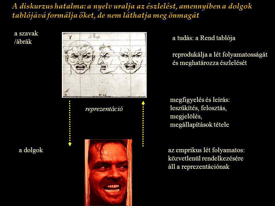 A diskurzus hatalma: a nyelv uralja az észlelést, amennyiben a dolgok tablójává formálja őket, de nem láthatja meg önmagát reprezentáció a szavak /ábr