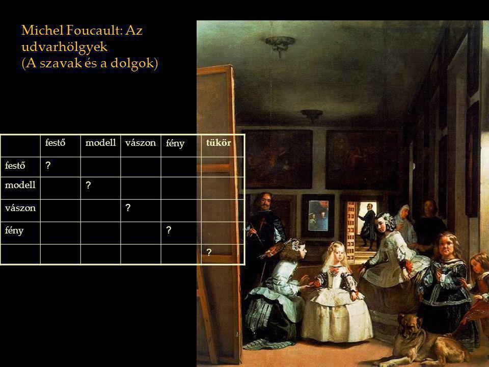 Michel Foucault: Az udvarhölgyek (A szavak és a dolgok) festőmodellvászonfénytükör festő ? modell ? vászon ? fény ? ?