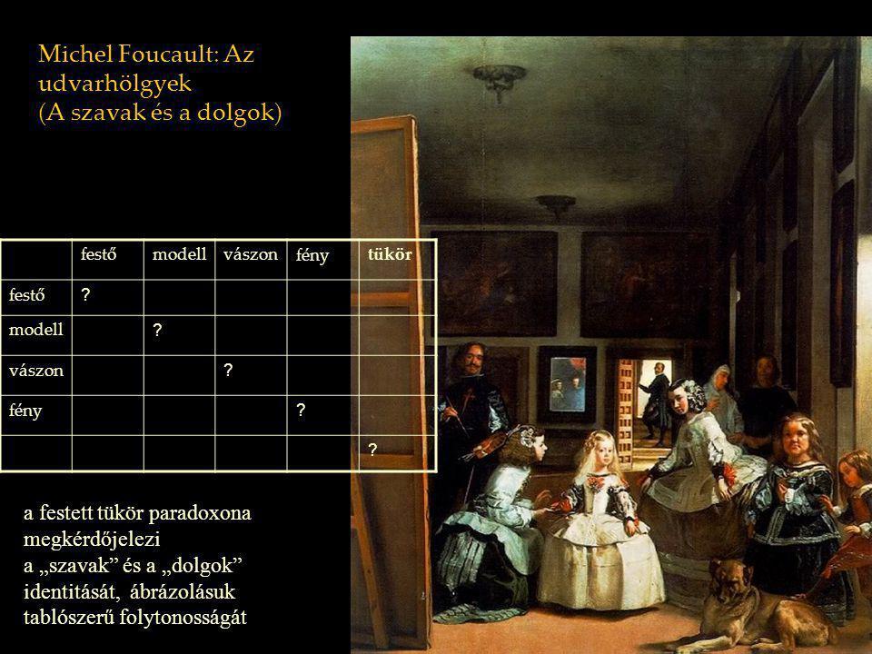 Michel Foucault: Az udvarhölgyek (A szavak és a dolgok) festőmodellvászonfénytükör festő ? modell ? vászon ? fény ? ? a festett tükör paradoxona megké