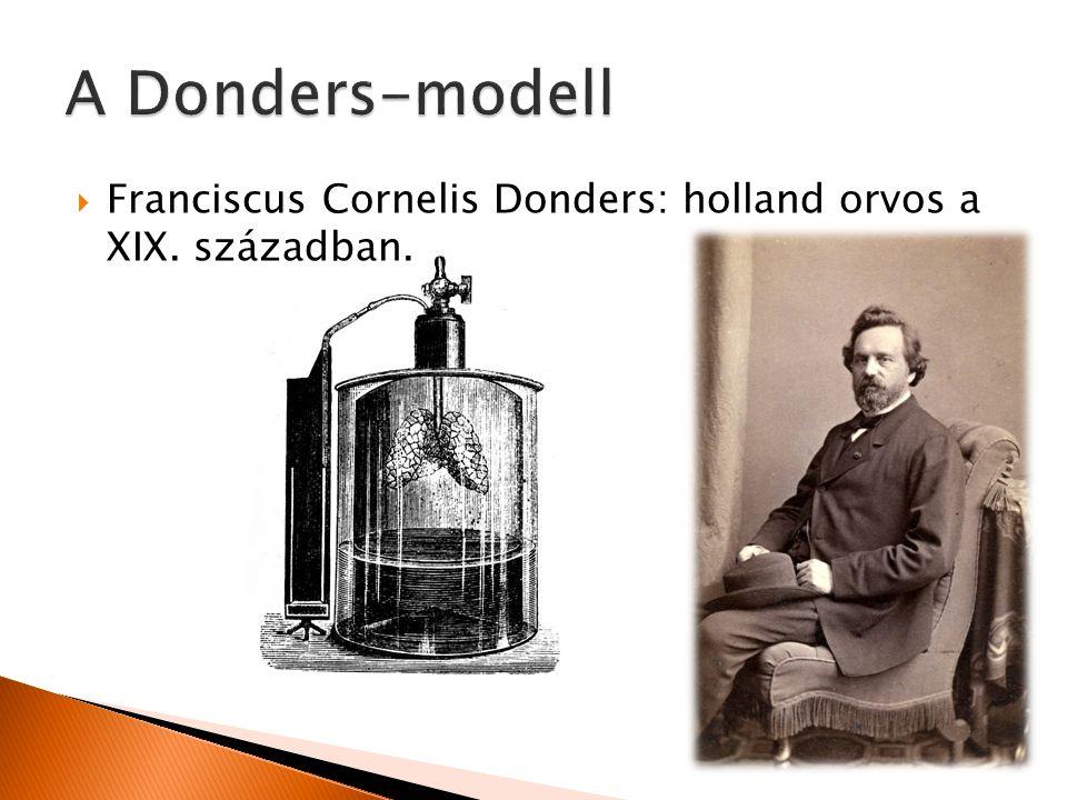  Franciscus Cornelis Donders: holland orvos a XIX. században.