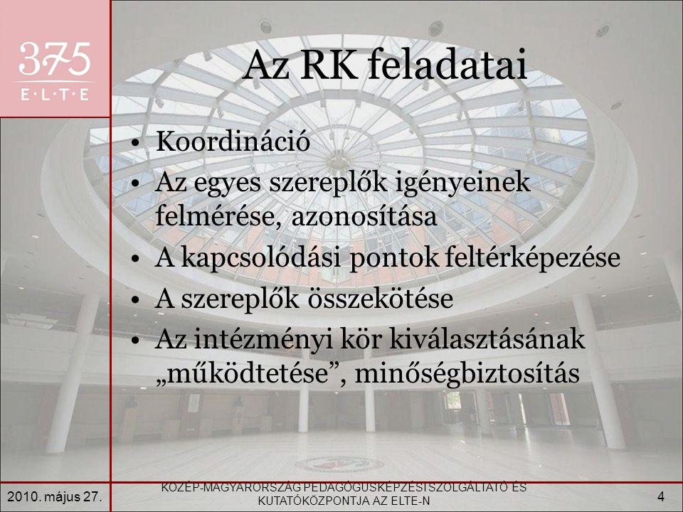 """Az RK feladatai Koordináció Az egyes szereplők igényeinek felmérése, azonosítása A kapcsolódási pontok feltérképezése A szereplők összekötése Az intézményi kör kiválasztásának """"működtetése , minőségbiztosítás 2010."""