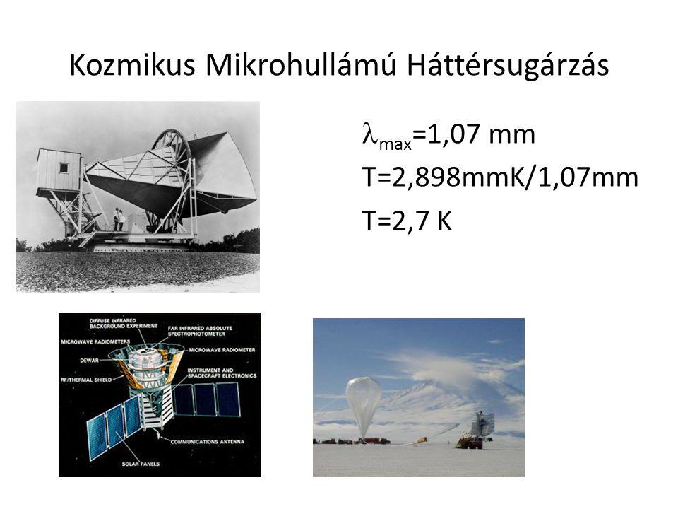 Kozmikus Mikrohullámú Háttérsugárzás max =1,07 mm T=2,898mmK/1,07mm T=2,7 K