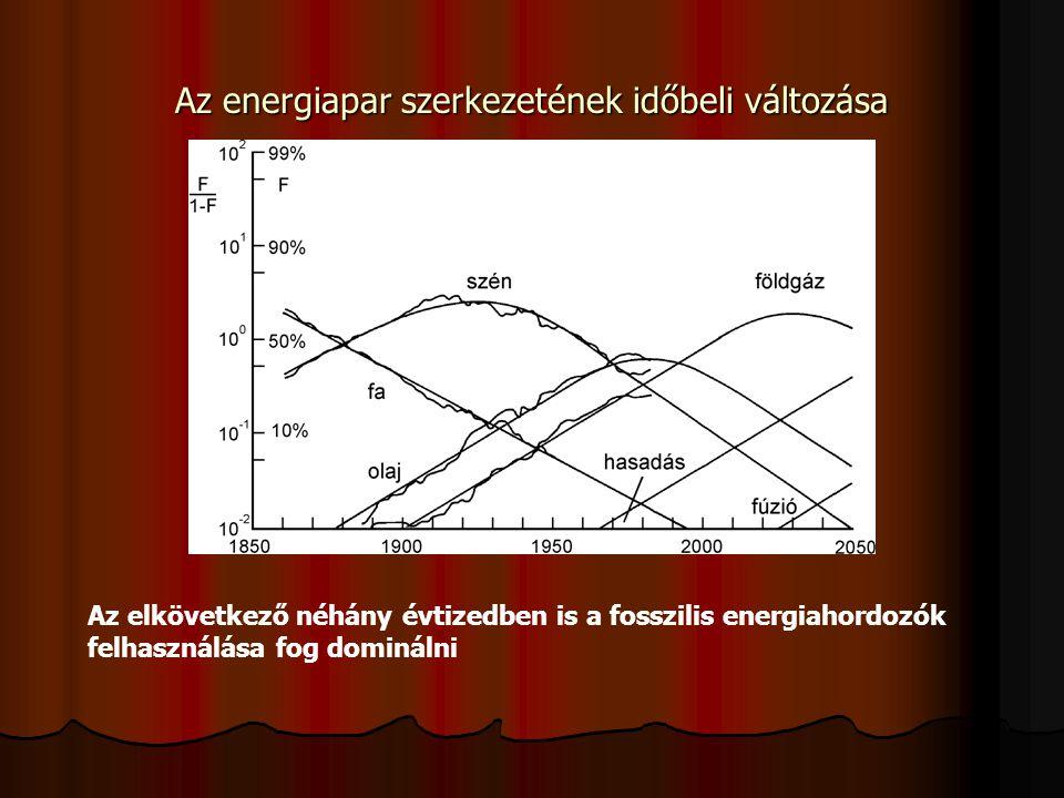 Atomerőművek biztonsága Negatív visszacsatolás kihasználása Negatív visszacsatolás kihasználása Egyszeres meghibásodás elve Egyszeres meghibásodás elve Diverzitás elve Diverzitás elve Mélységi védelem elve Mélységi védelem elve Az emberi tényező fontossága Az emberi tényező fontossága Súlyos balesetek elemzése, esélyének csökkentése Súlyos balesetek elemzése, esélyének csökkentése