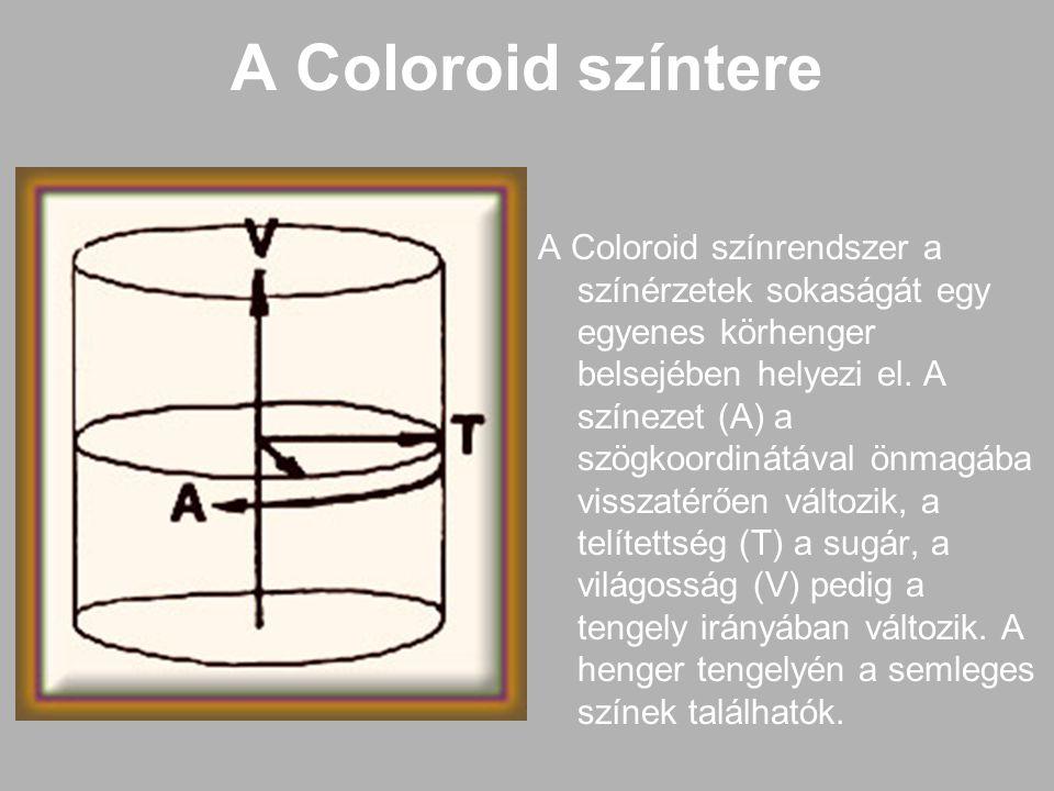 A Coloroid színtere A Coloroid színrendszer a színérzetek sokaságát egy egyenes körhenger belsejében helyezi el. A színezet (A) a szögkoordinátával ön
