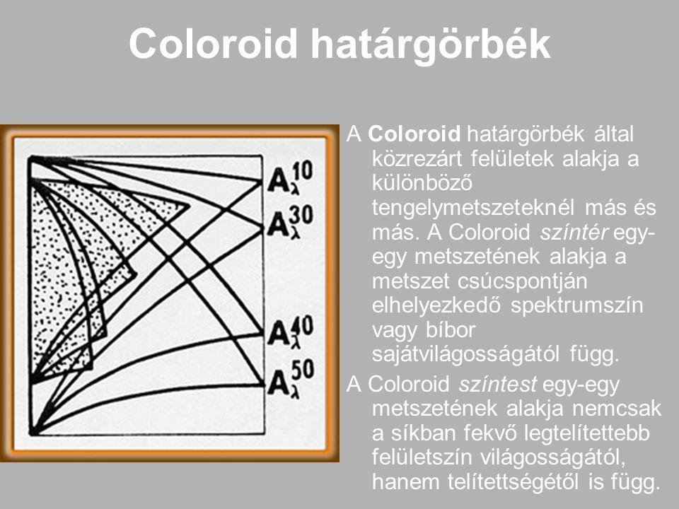 Coloroid határgörbék A Coloroid határgörbék által közrezárt felületek alakja a különböző tengelymetszeteknél más és más. A Coloroid színtér egy- egy m