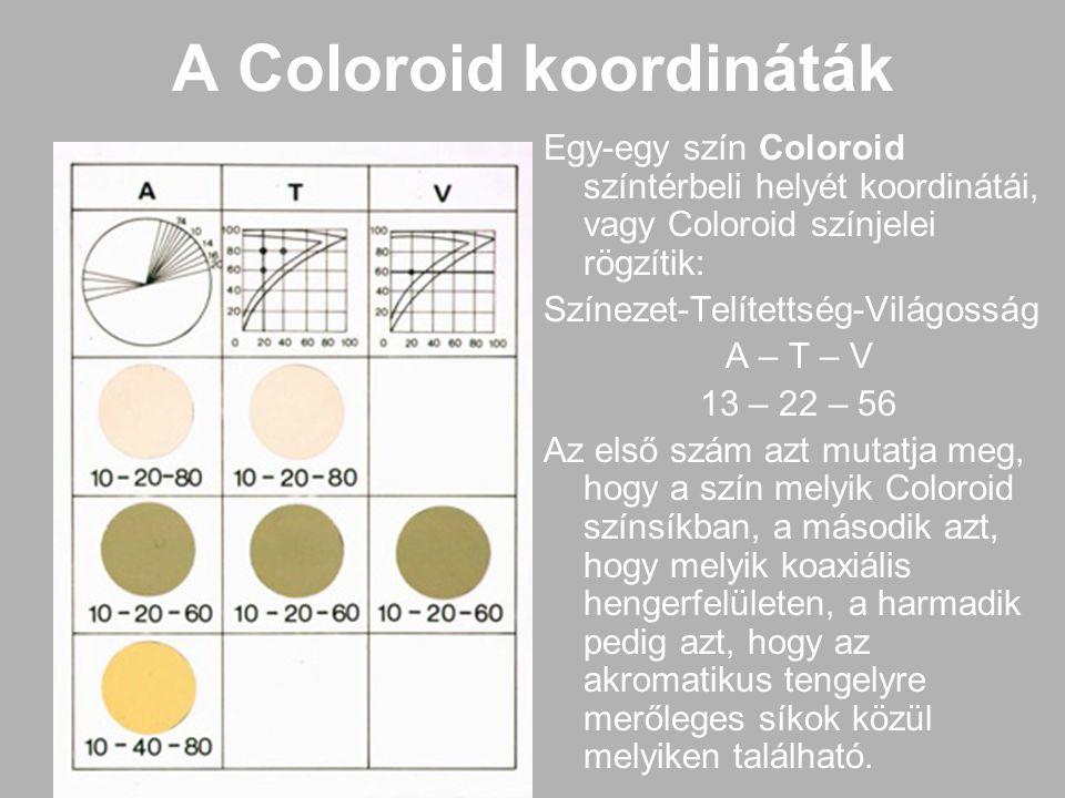 A Coloroid koordináták Egy-egy szín Coloroid színtérbeli helyét koordinátái, vagy Coloroid színjelei rögzítik: Színezet-Telítettség-Világosság A – T –
