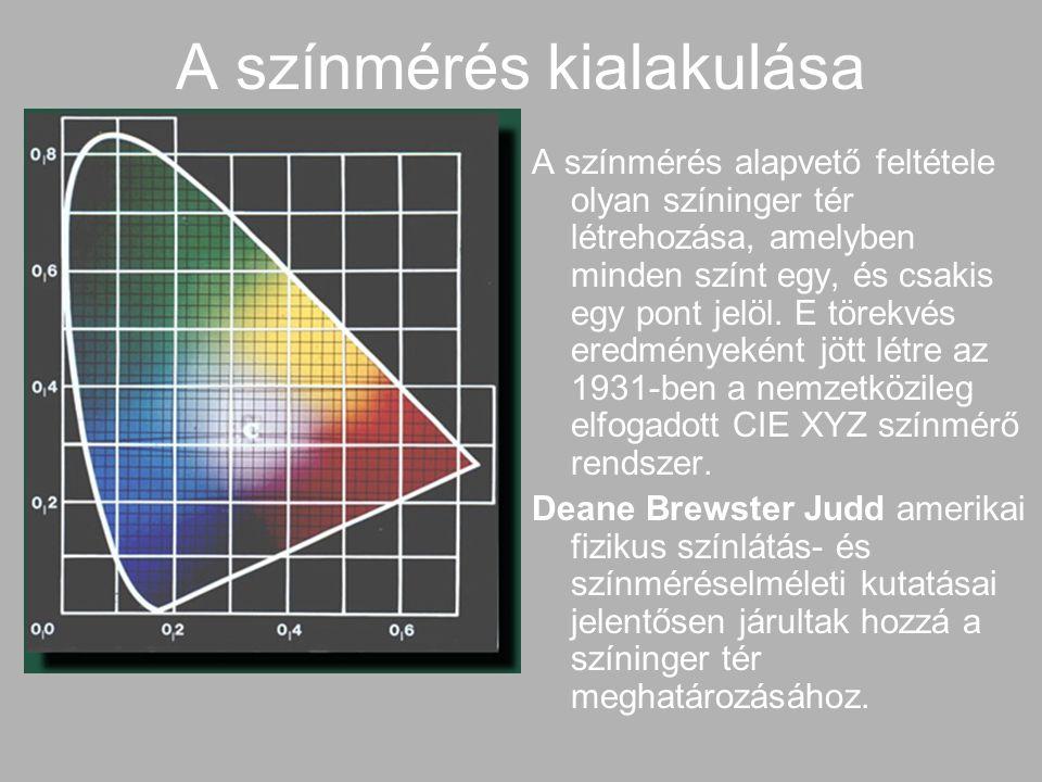 A színmérés kialakulása A színmérés alapvető feltétele olyan színinger tér létrehozása, amelyben minden színt egy, és csakis egy pont jelöl. E törekvé