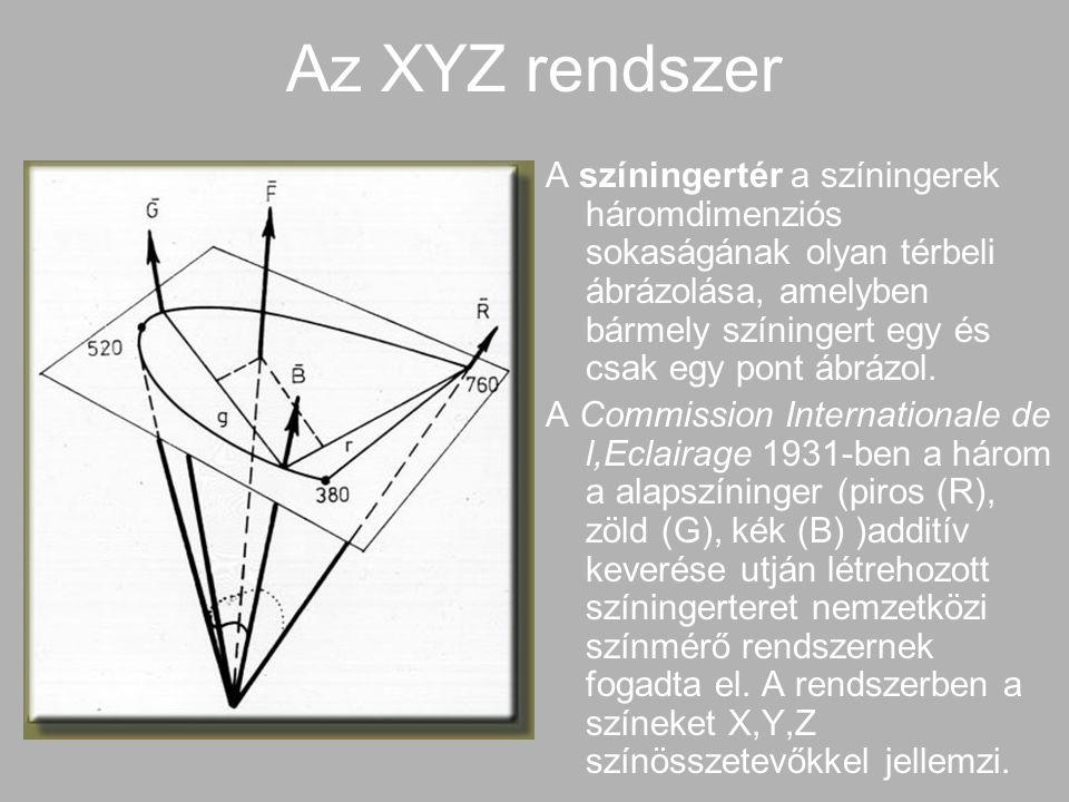 Az XYZ rendszer A színingertér a színingerek háromdimenziós sokaságának olyan térbeli ábrázolása, amelyben bármely színingert egy és csak egy pont ábr