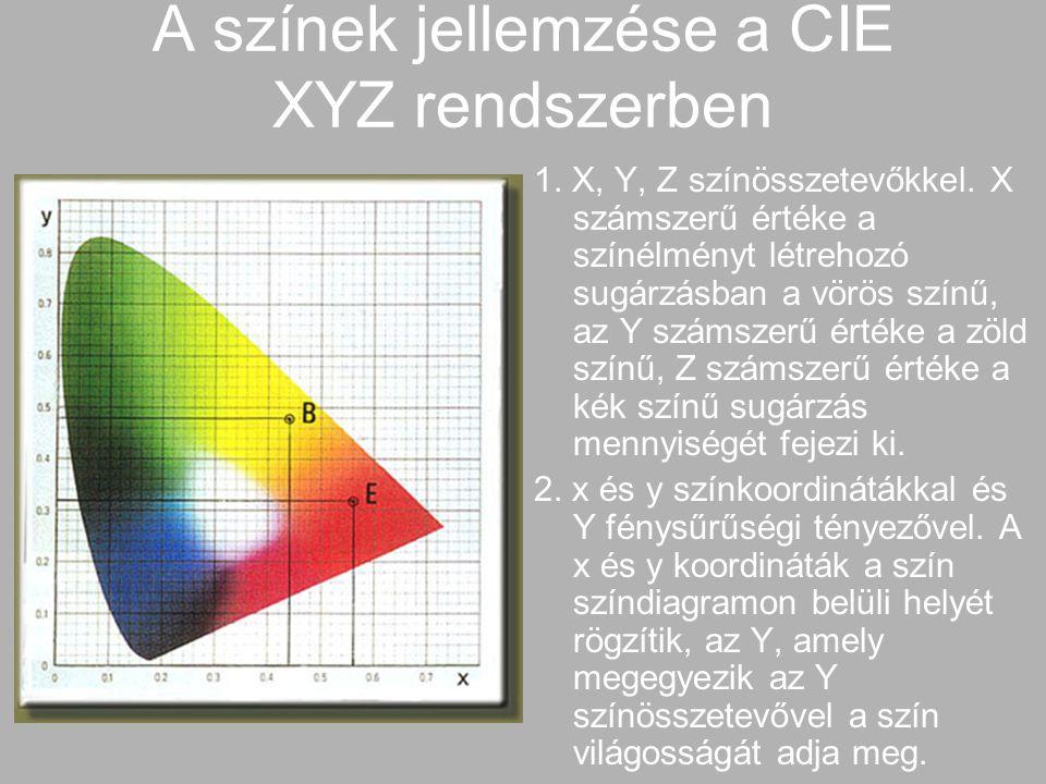 A színek jellemzése a CIE XYZ rendszerben 1. X, Y, Z színösszetevőkkel. X számszerű értéke a színélményt létrehozó sugárzásban a vörös színű, az Y szá