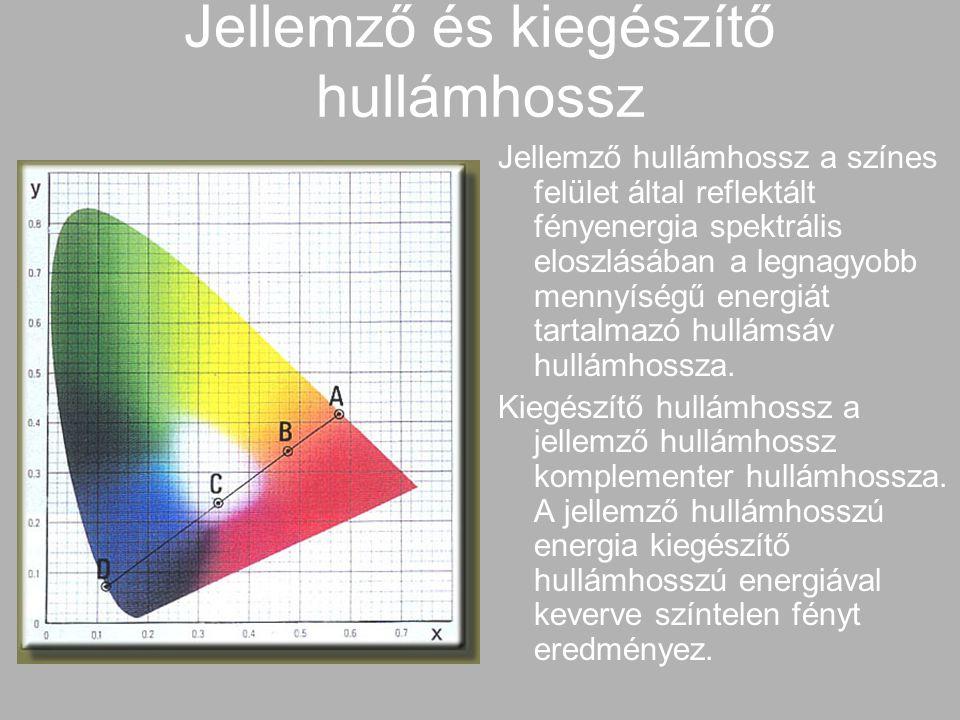 Komplementer színingerek Azok a komplementer színingerek, amelyeknek megfelelő arányú additív keveréke akromatikus fényingert (szürke színt) eredményez: A+D=C, E+F=C A komplementer színingerek a színdiagram átellenes pontjain helyezkednek el.