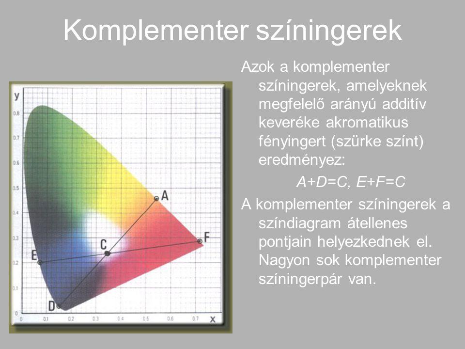 Komplementer színingerek Azok a komplementer színingerek, amelyeknek megfelelő arányú additív keveréke akromatikus fényingert (szürke színt) eredménye