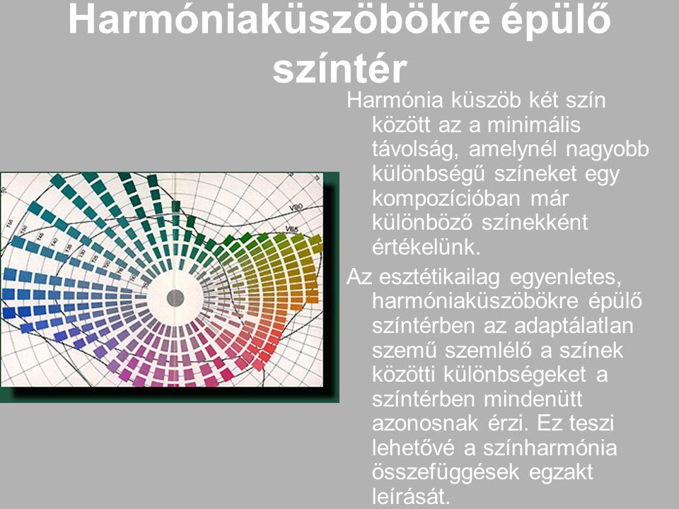 Harmóniaküszöbökre épülő színtér Harmónia küszöb két szín között az a minimális távolság, amelynél nagyobb különbségű színeket egy kompozícióban már k
