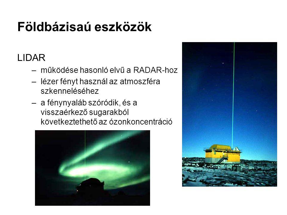 Földbázisaú eszközök LIDAR –működése hasonló elvű a RADAR-hoz –lézer fényt használ az atmoszféra szkenneléséhez –a fénynyaláb szóródik, és a visszaérkező sugarakból következtethető az ózonkoncentráció