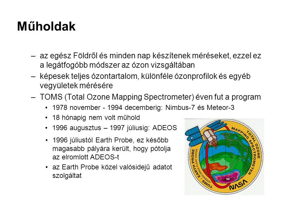 Műholdak –az egész Földről és minden nap készítenek méréseket, ezzel ez a legátfogóbb módszer az ózon vizsgáltában –képesek teljes ózontartalom, különféle ózonprofilok és egyéb vegyületek mérésére –TOMS (Total Ozone Mapping Spectrometer) éven fut a program 1978 november - 1994 decemberig: Nimbus-7 és Meteor-3 18 hónapig nem volt műhold 1996 augusztus – 1997 júliusig: ADEOS 1996 júliustól Earth Probe, ez később magasabb pályára került, hogy pótolja az elromlott ADEOS-t az Earth Probe közel valósidejű adatot szolgáltat