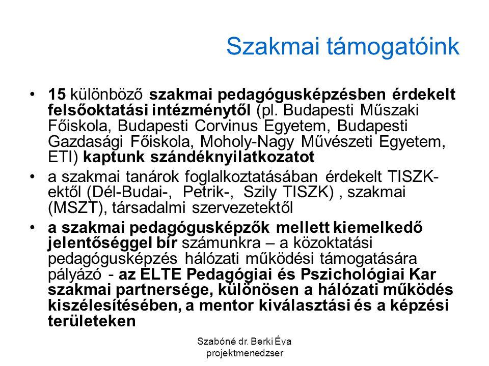 Szabóné dr. Berki Éva projektmenedzser Szakmai támogatóink 15 különböző szakmai pedagógusképzésben érdekelt felsőoktatási intézménytől (pl. Budapesti
