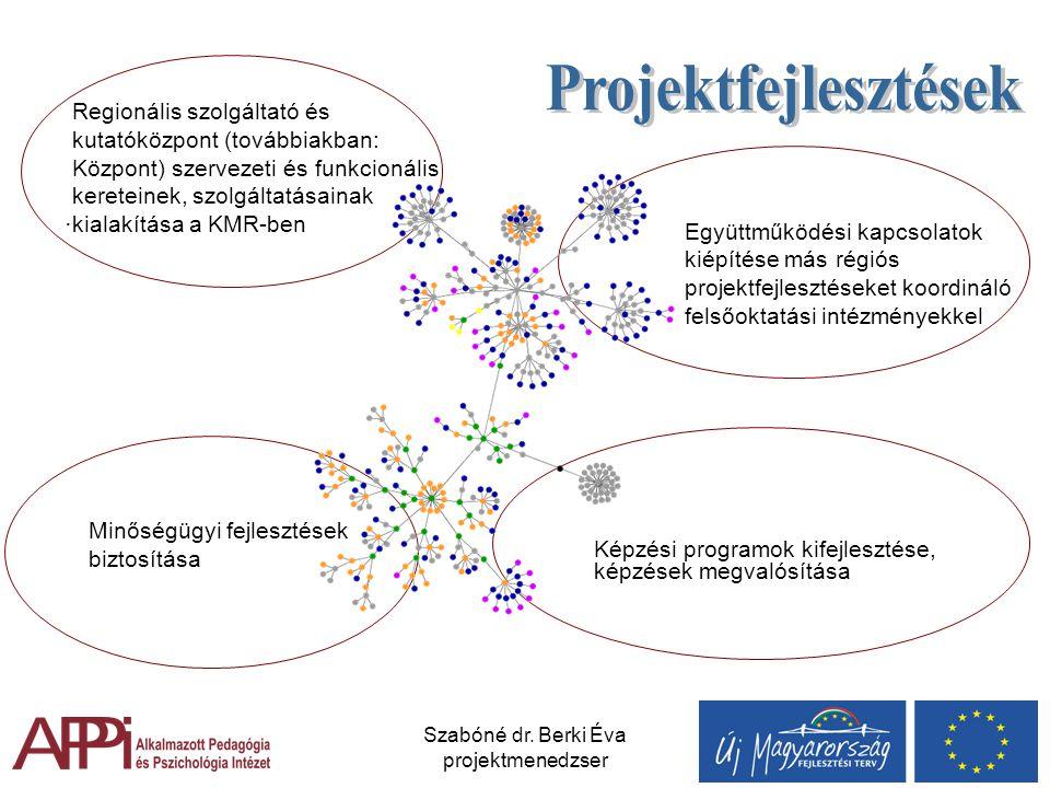 Szabóné dr. Berki Éva projektmenedzser. Együttműködési kapcsolatok kiépítése más régiós projektfejlesztéseket koordináló felsőoktatási intézményekkel