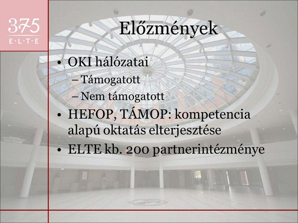 Előzmények OKI hálózatai –Támogatott –Nem támogatott HEFOP, TÁMOP: kompetencia alapú oktatás elterjesztése ELTE kb. 200 partnerintézménye