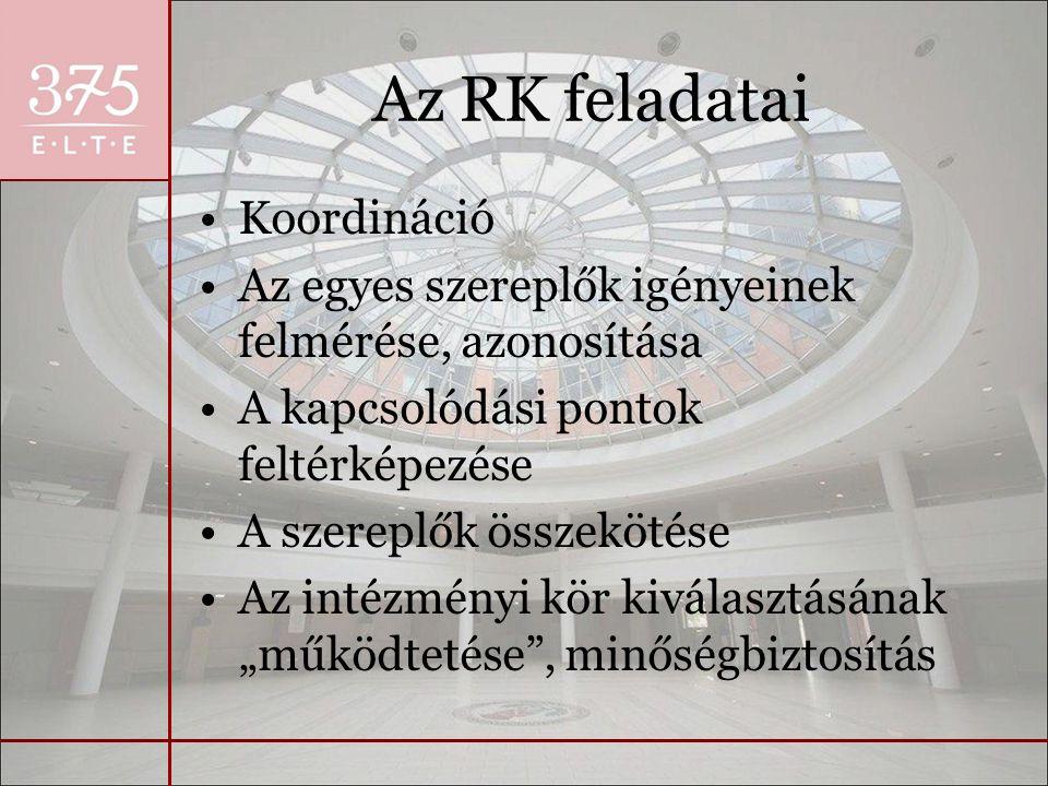 Az RK feladatai Koordináció Az egyes szereplők igényeinek felmérése, azonosítása A kapcsolódási pontok feltérképezése A szereplők összekötése Az intéz