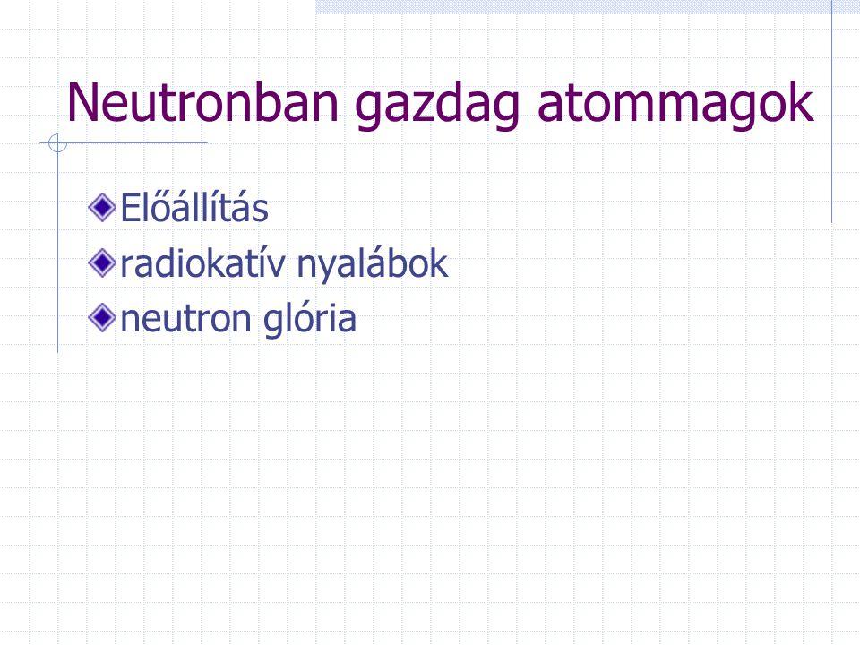 Neutronban gazdag atommagok Előállítás radiokatív nyalábok neutron glória