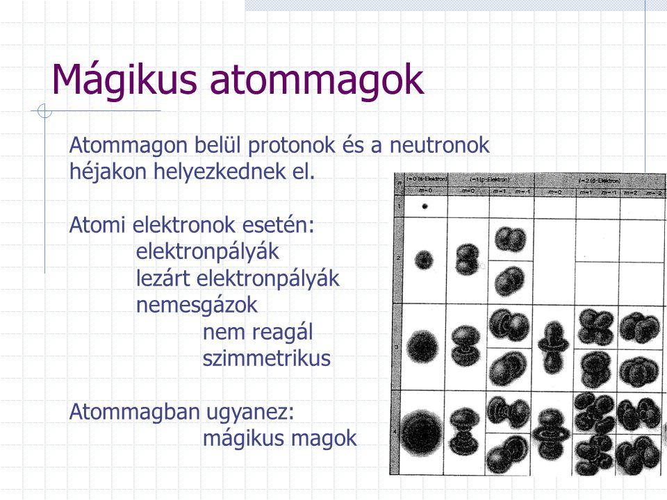 Mágikus atommagok Atommagon belül protonok és a neutronok héjakon helyezkednek el. Atomi elektronok esetén: elektronpályák lezárt elektronpályák nemes