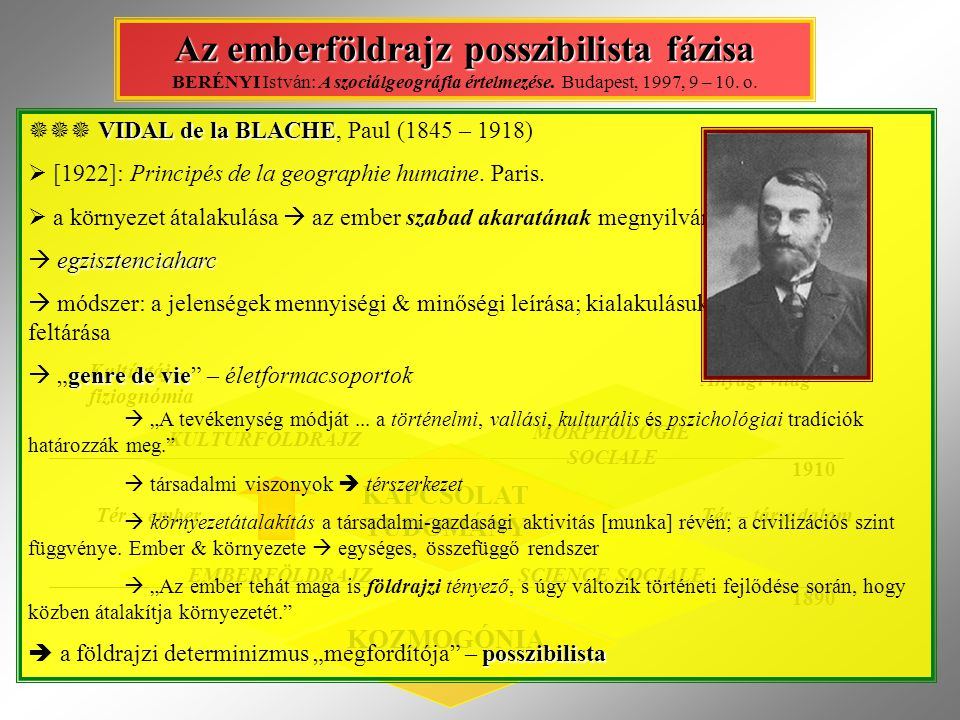 KOZMOGÓNIA EMBERFÖLDRAJZ SCIENCE SOCIALE KAPCSOLAT TUDOMÁNY KULTÚRFÖLDRAJZ MORPHOLOGIE SOCIALE Tér – emberTér – társadalom Kultúrtáj – fiziognómia 1890 1910 Anyagi világ Az emberföldrajz posszibilista fázisa Az emberföldrajz posszibilista fázisa BERÉNYI István: A szociálgeográfia értelmezése.