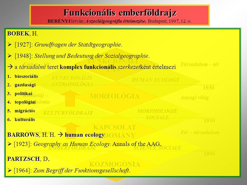 KOZMOGÓNIA EMBERFÖLDRAJZ SCIENCE SOCIALE KAPCSOLAT TUDOMÁNY KULTÚRFÖLDRAJZ MORPHOLOGIE SOCIALE MORFOLÓGIA FUNKCIONÁLIS ANTROPOLÓGIA HUMAN ECOLOGY Tér