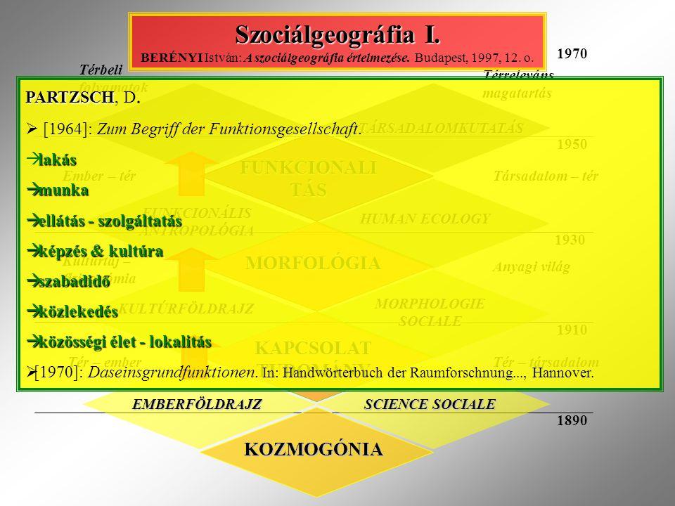 KOZMOGÓNIA EMBERFÖLDRAJZ SCIENCE SOCIALE KAPCSOLAT TUDOMÁNY KULTÚRFÖLDRAJZ MORPHOLOGIE SOCIALE MORFOLÓGIA FUNKCIONÁLIS ANTROPOLÓGIA HUMAN ECOLOGY FUNKCIONALI TÁS SZOCIÁLGEOGRÁFIATÁRSADALOMKUTATÁS Tér – emberTér – társadalom Kultúrtáj – fiziognómia Anyagi világ Ember – térTársadalom – tér Térbeli folyamatok Térreleváns magatartás 1890 1910 1930 1950 1970 PARTZSCH PARTZSCH, D.