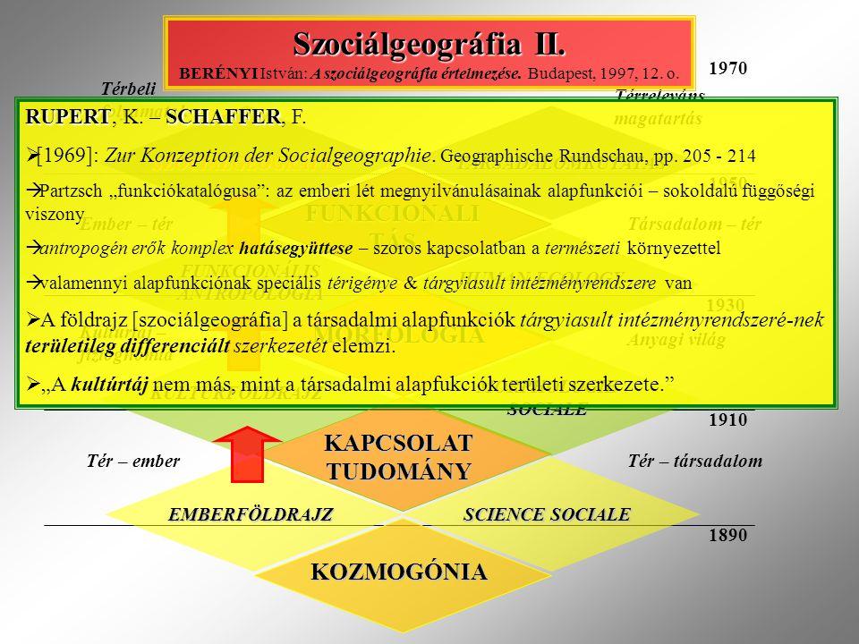 KOZMOGÓNIA EMBERFÖLDRAJZ SCIENCE SOCIALE KAPCSOLAT TUDOMÁNY KULTÚRFÖLDRAJZ MORPHOLOGIE SOCIALE MORFOLÓGIA FUNKCIONÁLIS ANTROPOLÓGIA HUMAN ECOLOGY FUNKCIONALI TÁS SZOCIÁLGEOGRÁFIATÁRSADALOMKUTATÁS Tér – emberTér – társadalom Kultúrtáj – fiziognómia Anyagi világ Ember – térTársadalom – tér Térbeli folyamatok Térreleváns magatartás 1890 1910 1930 1950 1970 RUPERTSCHAFFER RUPERT, K.