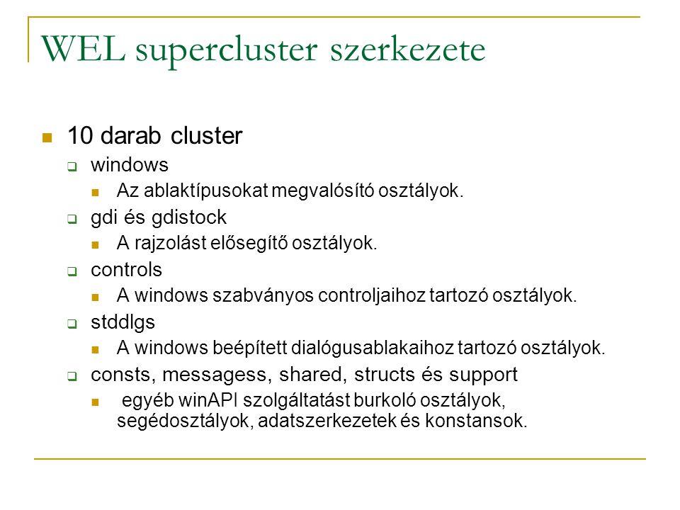 WEL supercluster szerkezete 10 darab cluster  windows Az ablaktípusokat megvalósító osztályok.  gdi és gdistock A rajzolást elősegítő osztályok.  c
