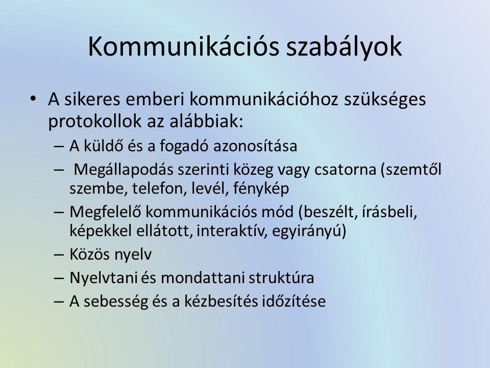 Kommunikációs szabályok A sikeres emberi kommunikációhoz szükséges protokollok az alábbiak: – A küldő és a fogadó azonosítása – Megállapodás szerinti közeg vagy csatorna (szemtől szembe, telefon, levél, fénykép – Megfelelő kommunikációs mód (beszélt, írásbeli, képekkel ellátott, interaktív, egyirányú) – Közös nyelv – Nyelvtani és mondattani struktúra – A sebesség és a kézbesítés időzítése