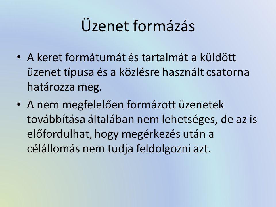 Üzenet formázás A keret formátumát és tartalmát a küldött üzenet típusa és a közlésre használt csatorna határozza meg. A nem megfelelően formázott üze