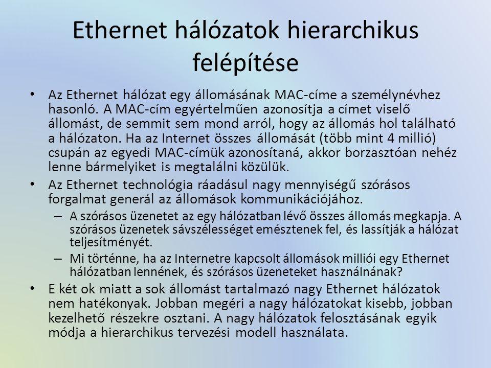Ethernet hálózatok hierarchikus felépítése Az Ethernet hálózat egy állomásának MAC-címe a személynévhez hasonló. A MAC-cím egyértelműen azonosítja a c