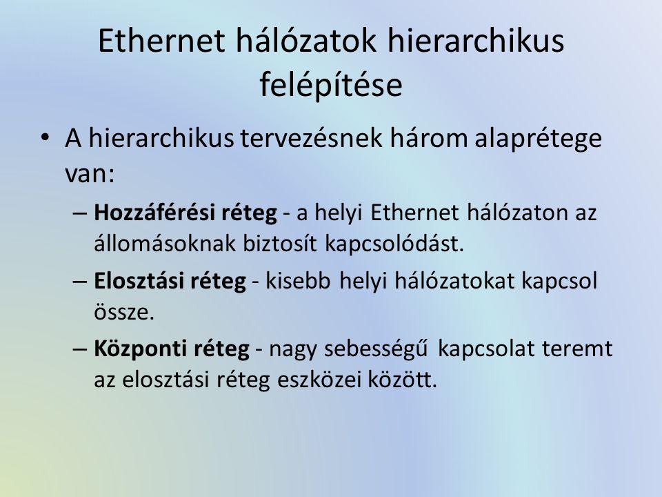 Ethernet hálózatok hierarchikus felépítése A hierarchikus tervezésnek három alaprétege van: – Hozzáférési réteg - a helyi Ethernet hálózaton az állomásoknak biztosít kapcsolódást.