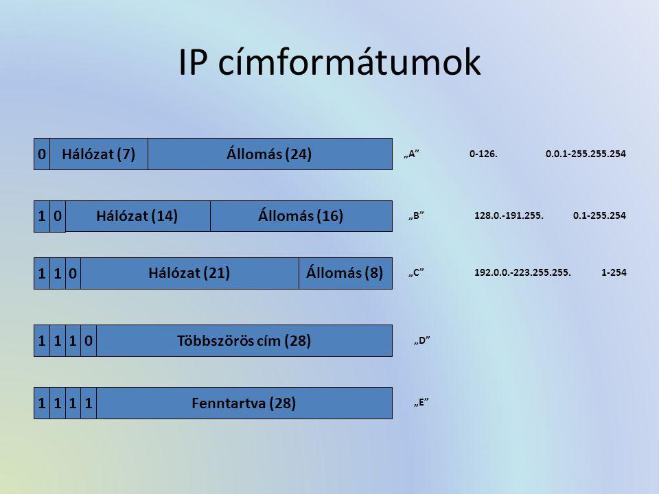 """IP címformátumok 0 01 011 0111 1111 Hálózat (7)Állomás (24) Hálózat (14)Állomás (16) Hálózat (21)Állomás (8) Többszörös cím (28) Fenntartva (28) """"A 0-126."""