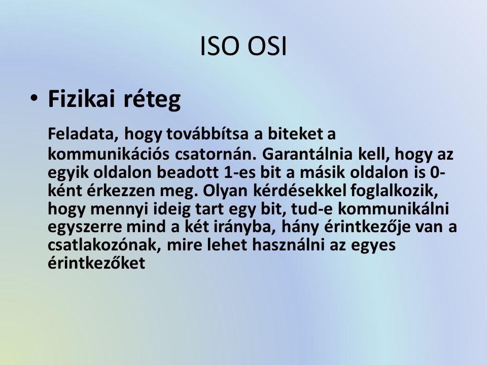 ISO OSI Fizikai réteg Feladata, hogy továbbítsa a biteket a kommunikációs csatornán. Garantálnia kell, hogy az egyik oldalon beadott 1-es bit a másik