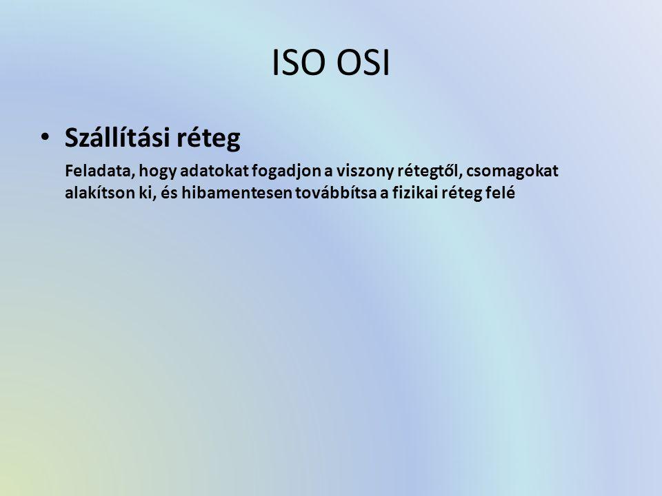 ISO OSI Szállítási réteg Feladata, hogy adatokat fogadjon a viszony rétegtől, csomagokat alakítson ki, és hibamentesen továbbítsa a fizikai réteg felé
