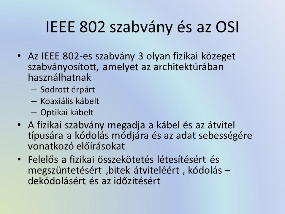IEEE 802 szabvány és az OSI Az IEEE 802-es szabvány 3 olyan fizikai közeget szabványosított, amelyet az architektúrában használhatnak – Sodrott érpárt – Koaxiális kábelt – Optikai kábelt A fizikai szabvány megadja a kábel és az átvitel típusára a kódolás módjára és az adat sebességére vonatkozó előírásokat Felelős a fizikai összekötetés létesítésért és megszüntetésért,bitek átviteléért, kódolás – dekódolásért és az időzítésért