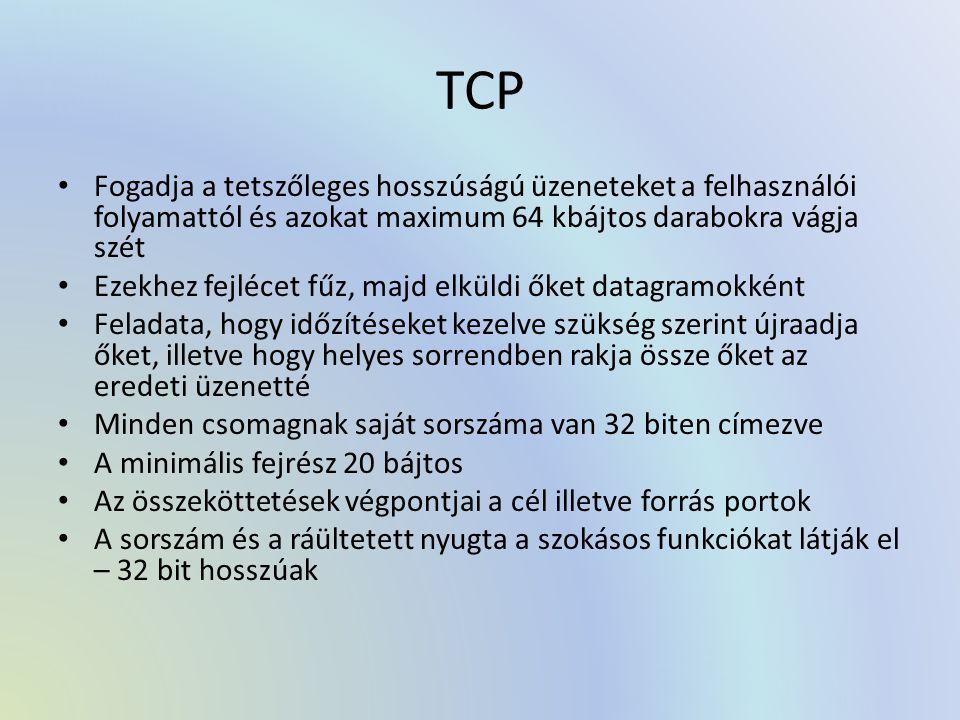TCP Fogadja a tetszőleges hosszúságú üzeneteket a felhasználói folyamattól és azokat maximum 64 kbájtos darabokra vágja szét Ezekhez fejlécet fűz, majd elküldi őket datagramokként Feladata, hogy időzítéseket kezelve szükség szerint újraadja őket, illetve hogy helyes sorrendben rakja össze őket az eredeti üzenetté Minden csomagnak saját sorszáma van 32 biten címezve A minimális fejrész 20 bájtos Az összeköttetések végpontjai a cél illetve forrás portok A sorszám és a ráültetett nyugta a szokásos funkciókat látják el – 32 bit hosszúak