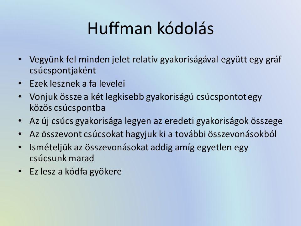 Huffman kódolás Vegyünk fel minden jelet relatív gyakoriságával együtt egy gráf csúcspontjaként Ezek lesznek a fa levelei Vonjuk össze a két legkisebb