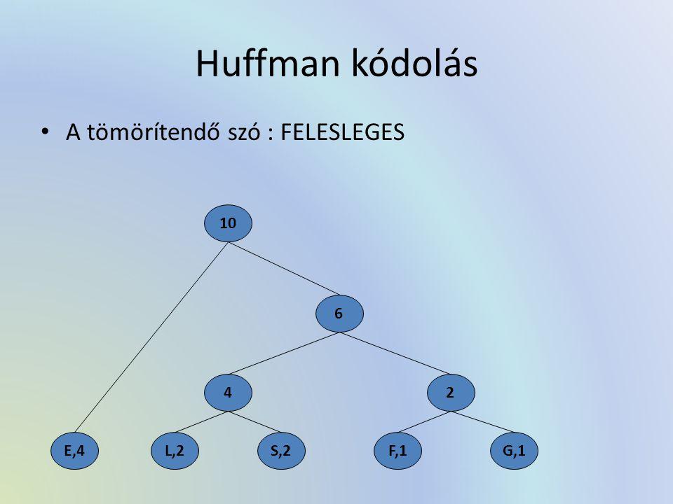 Huffman kódolás A tömörítendő szó : FELESLEGES E,4L,2S,2F,1G,1 24 6 10