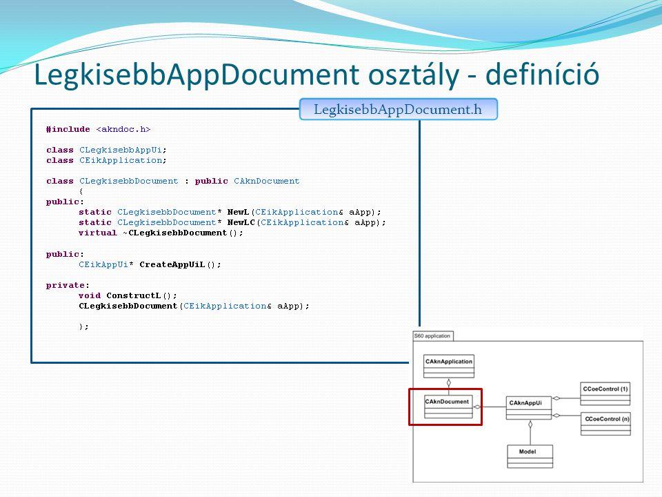 LegkisebbAppDocument osztály - definíció LegkisebbAppDocument.h