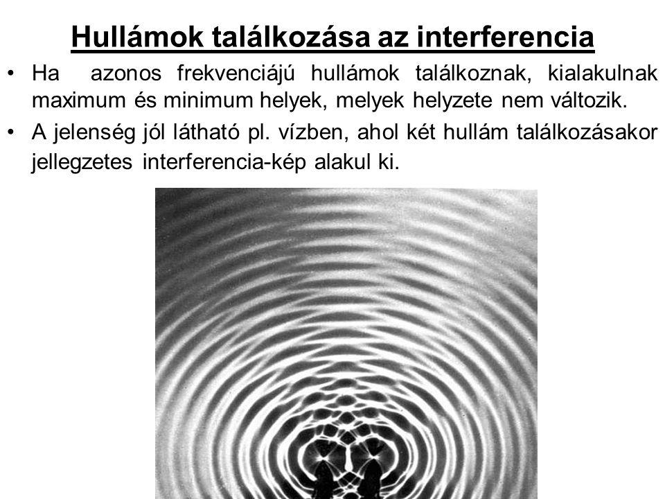 Hullámok találkozása az interferencia Ha azonos frekvenciájú hullámok találkoznak, kialakulnak maximum és minimum helyek, melyek helyzete nem változik.