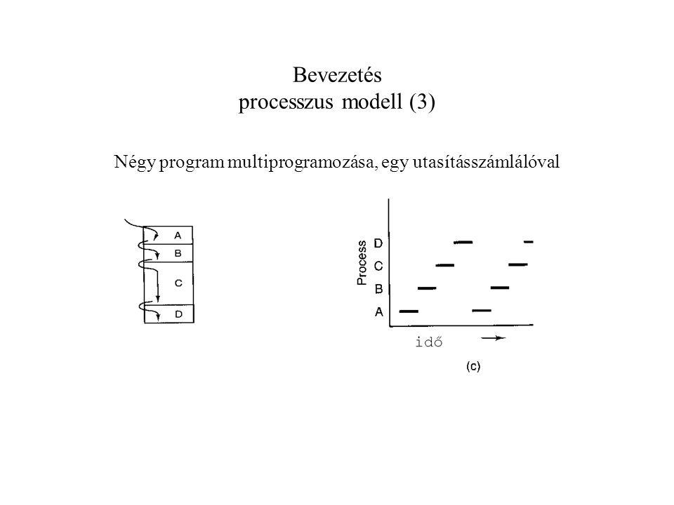 Bevezetés processzus modell (3) Négy program multiprogramozása, egy utasításszámlálóval