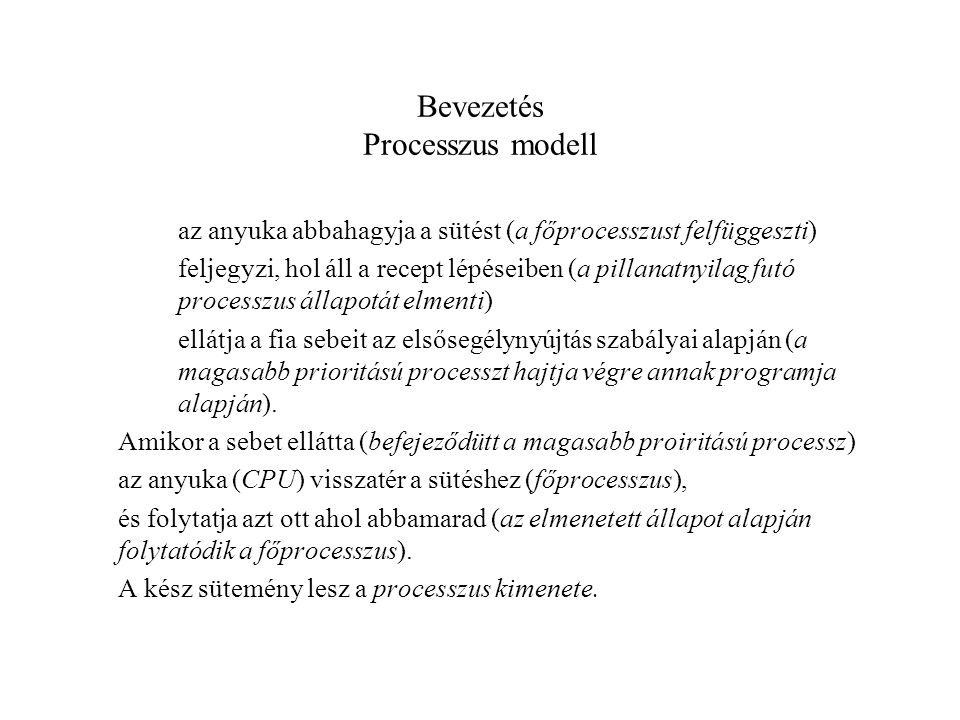 Bevezetés Processzus modell az anyuka abbahagyja a sütést (a főprocesszust felfüggeszti) feljegyzi, hol áll a recept lépéseiben (a pillanatnyilag futó processzus állapotát elmenti) ellátja a fia sebeit az elsősegélynyújtás szabályai alapján (a magasabb prioritású processzt hajtja végre annak programja alapján).