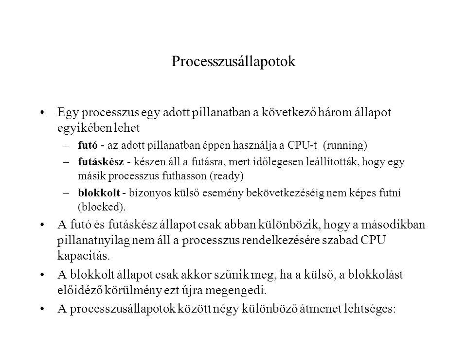 Processzusállapotok Egy processzus egy adott pillanatban a következő három állapot egyikében lehet –futó - az adott pillanatban éppen használja a CPU-t (running) –futáskész - készen áll a futásra, mert időlegesen leállították, hogy egy másik processzus futhasson (ready) –blokkolt - bizonyos külső esemény bekövetkezéséig nem képes futni (blocked).