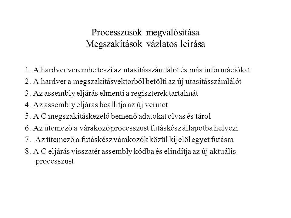Processzusok megvalósitása Megszakítások vázlatos leirása 1.